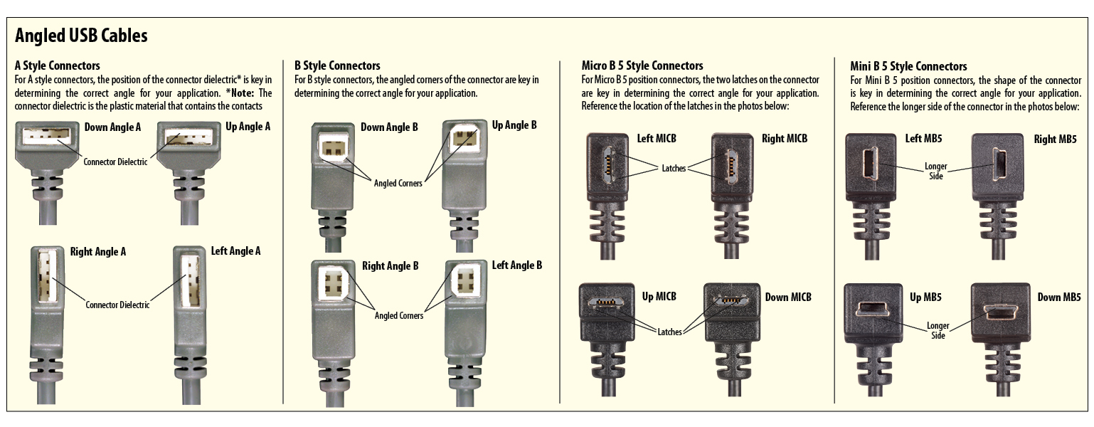 Telephone Connectors Db37 Cable Wiring Diagram D Angled Usb Cables